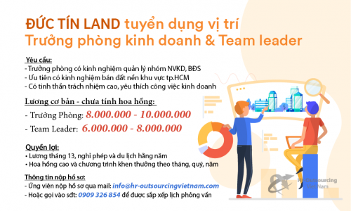 Đức Tín Land Tuyển dụng Trưởng phòng kinh doanh & Team leader